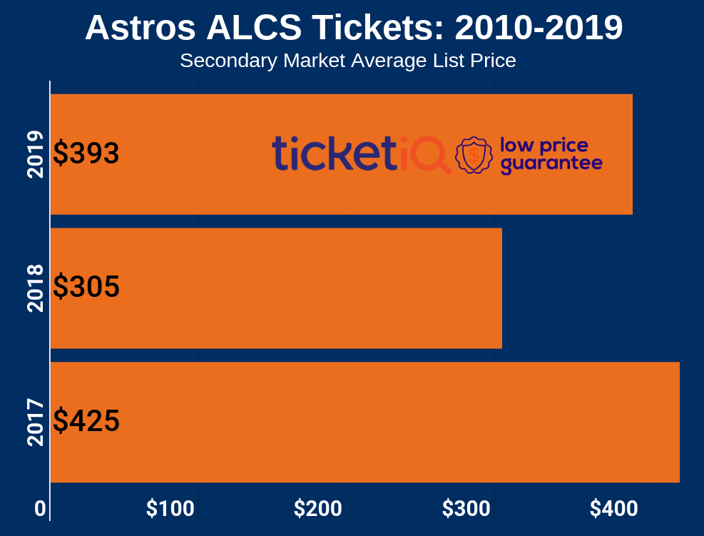 copy-astros-alcs-tickets