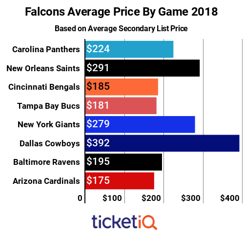 falcons-by-game-18