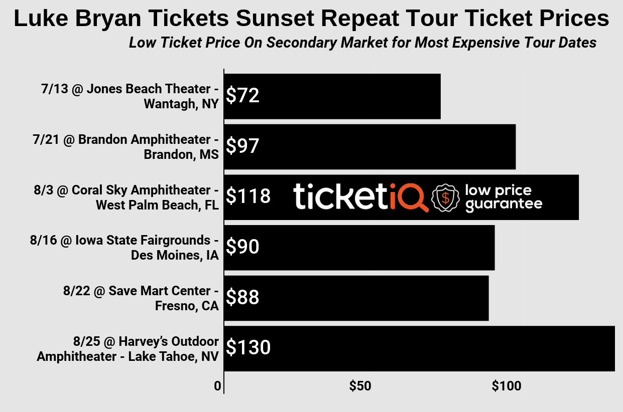 luke-bryan-tickets-for-his-2019-sunset-repeat-tour-2
