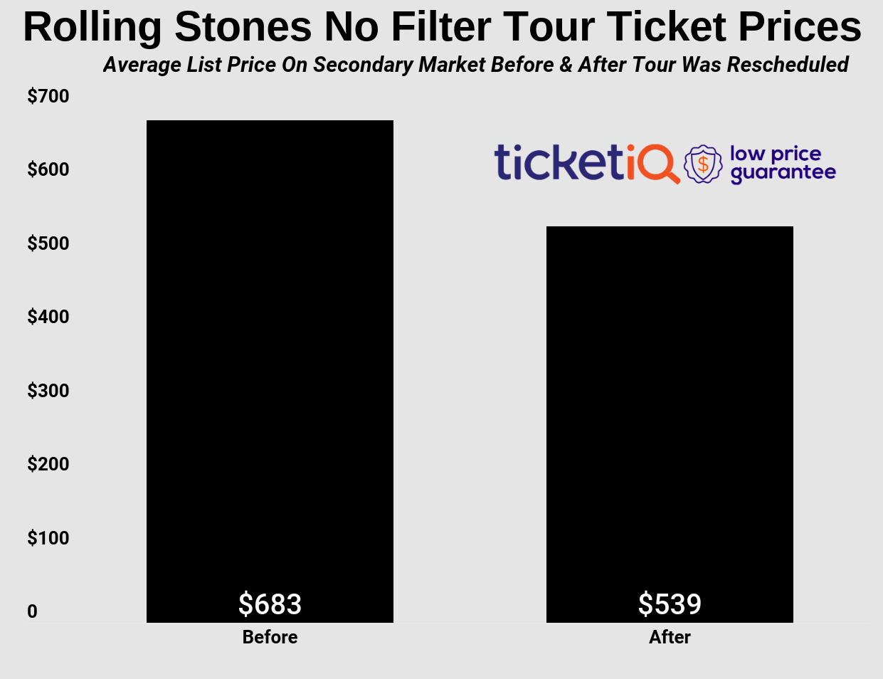 rolling-stones-no-filter-tour-2