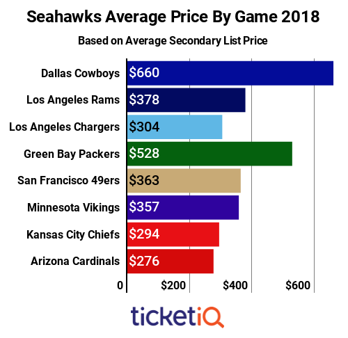 seahawks-by-game-18