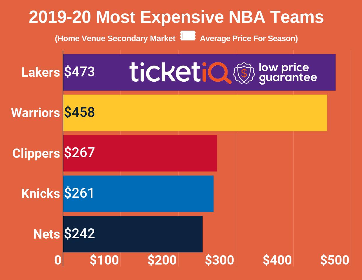 top-2019-nba-teams