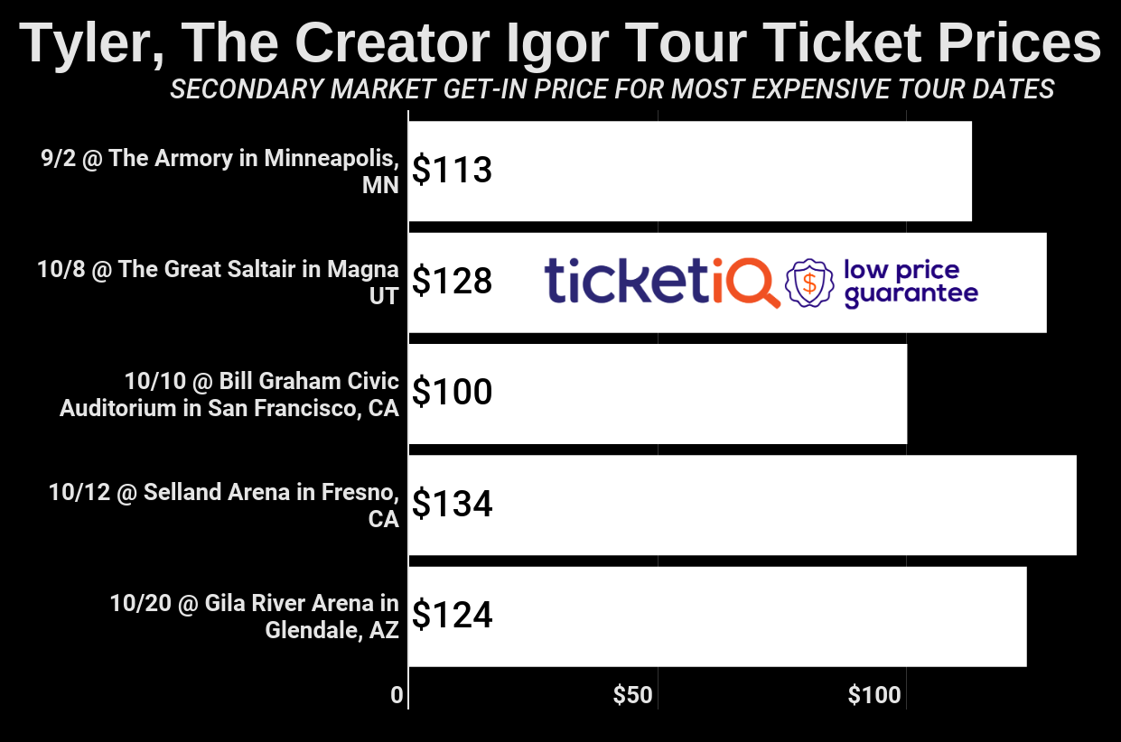 tyler-the-creator-igor-tour-2019
