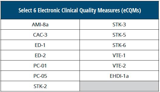TJC-Measures.png