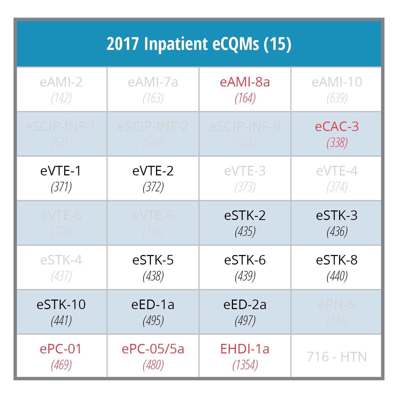 2017 inpatient ecqms