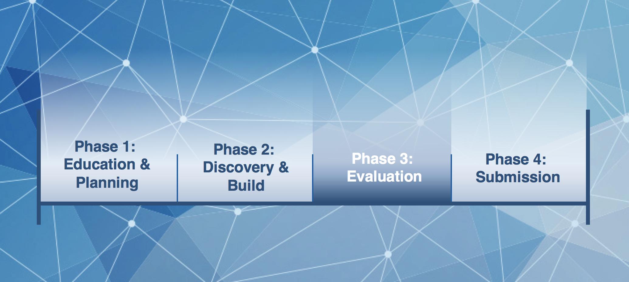 Medisolv_Phase3.png