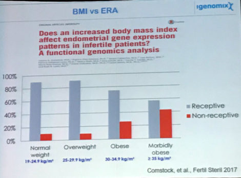 obesity and its influence on endometrial receptivity, slide