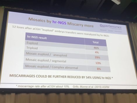 NGS mosaicism on abortive remains