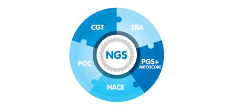 sequenciamento de nova geração NGS