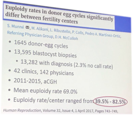 ASRM2017 difference mosaicism between laboratories of embryology