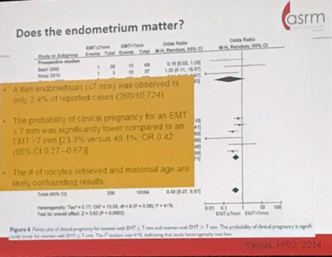ASRM2017 influence of the endometrium on pregnancy rates