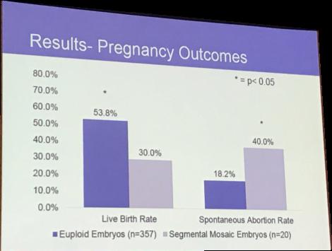 ASRM2017 results pregnancy mosaicism