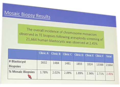 ASRM2017 results biopsy mosaicism
