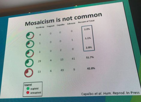 slide on the frequency of embryonic mosaicism