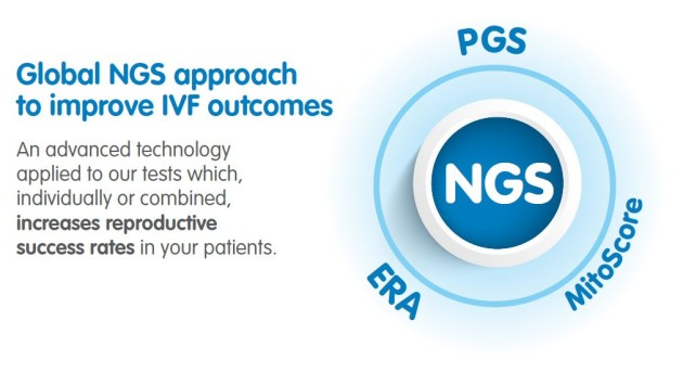 Global NGS approach