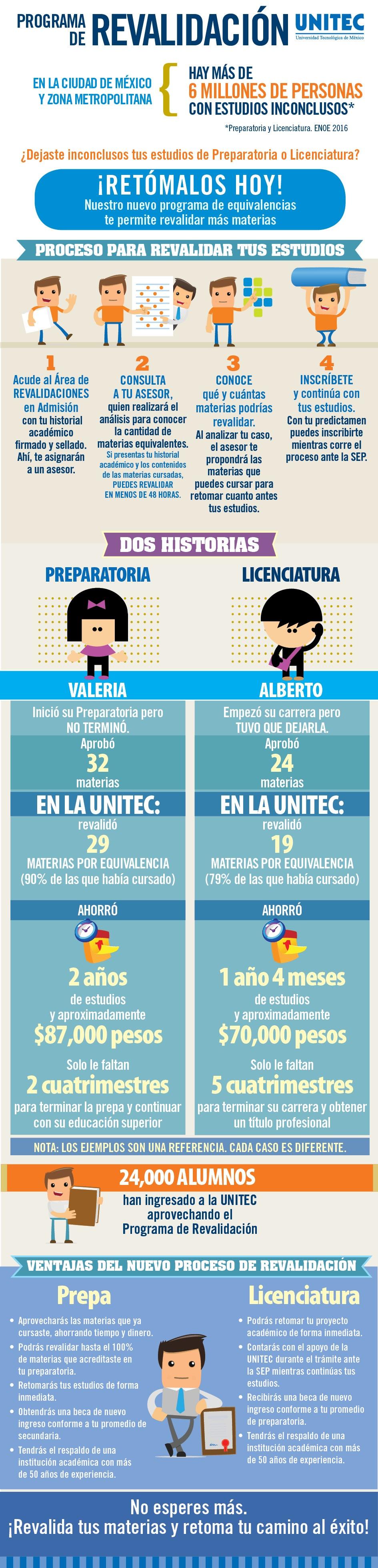 infografia-revalidaciones-unitec.jpg