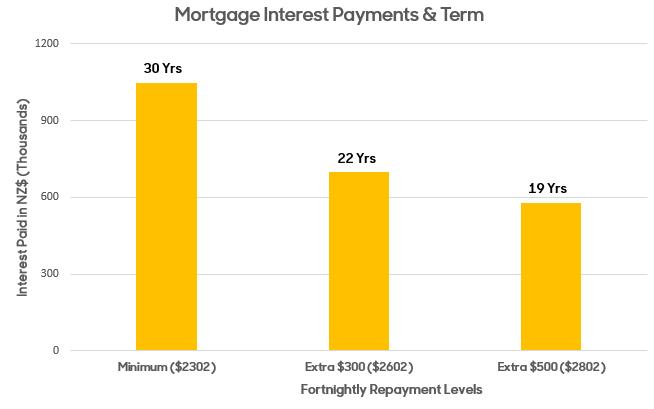 mortgageretirement2