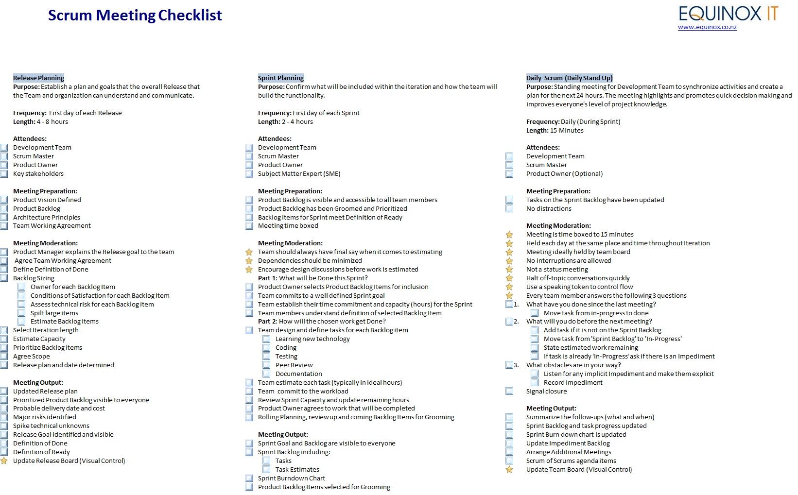 Scrum meeting checklists: Version 2.0