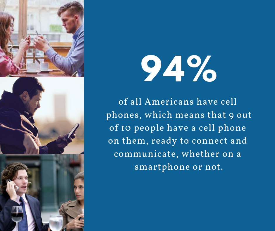 statistics of americans using cell phones
