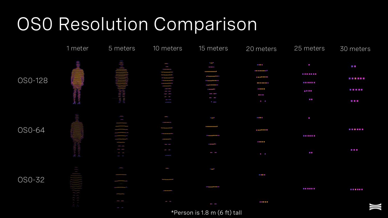 OS0_resolution_comp-1