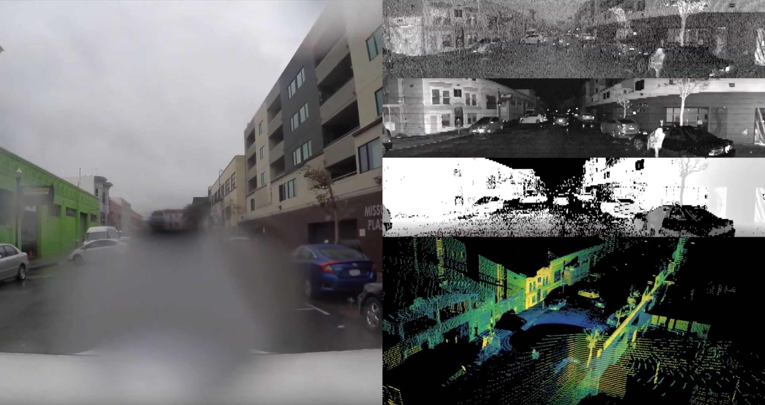 Point cloud gif comparing dry roadway conditions to wet roadway conditions