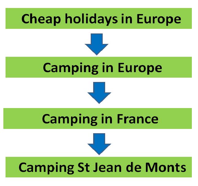 Camping holiday search narrowing