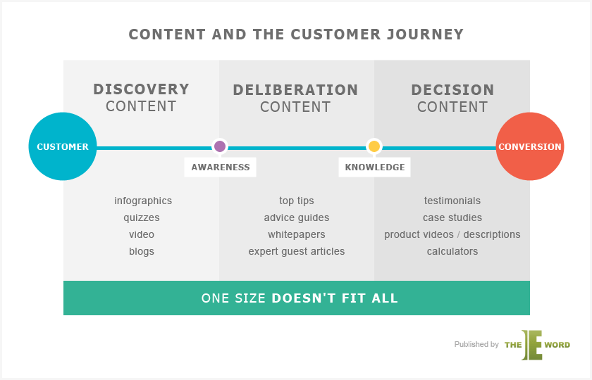 theeword-content-and-customer