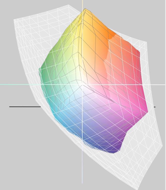 Graph_Dye_Sub