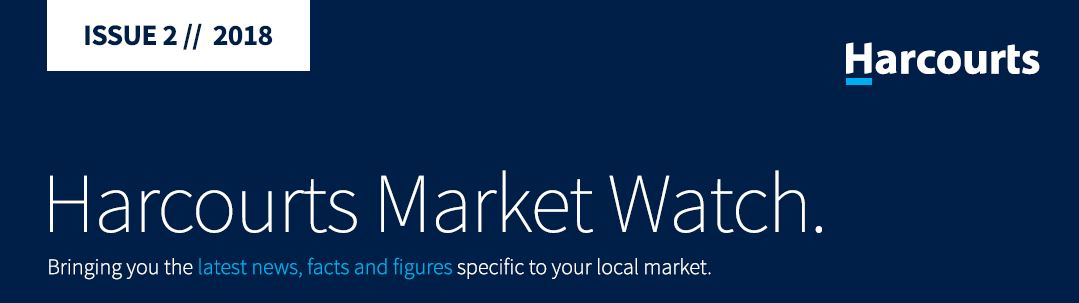 National Market Watch - February 2018