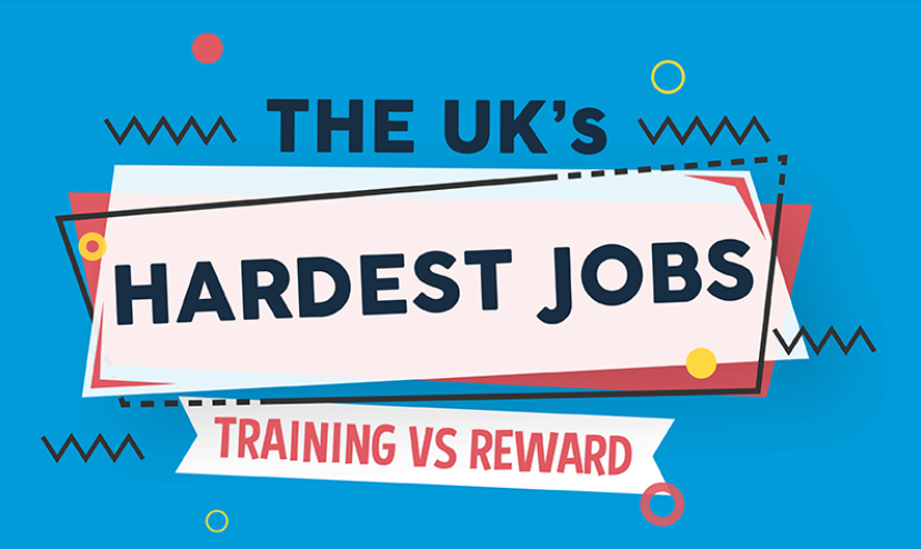 the UK's hardest jobs training vs reward