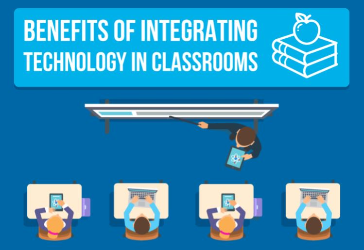 Benefits of integrating technology in classrooms