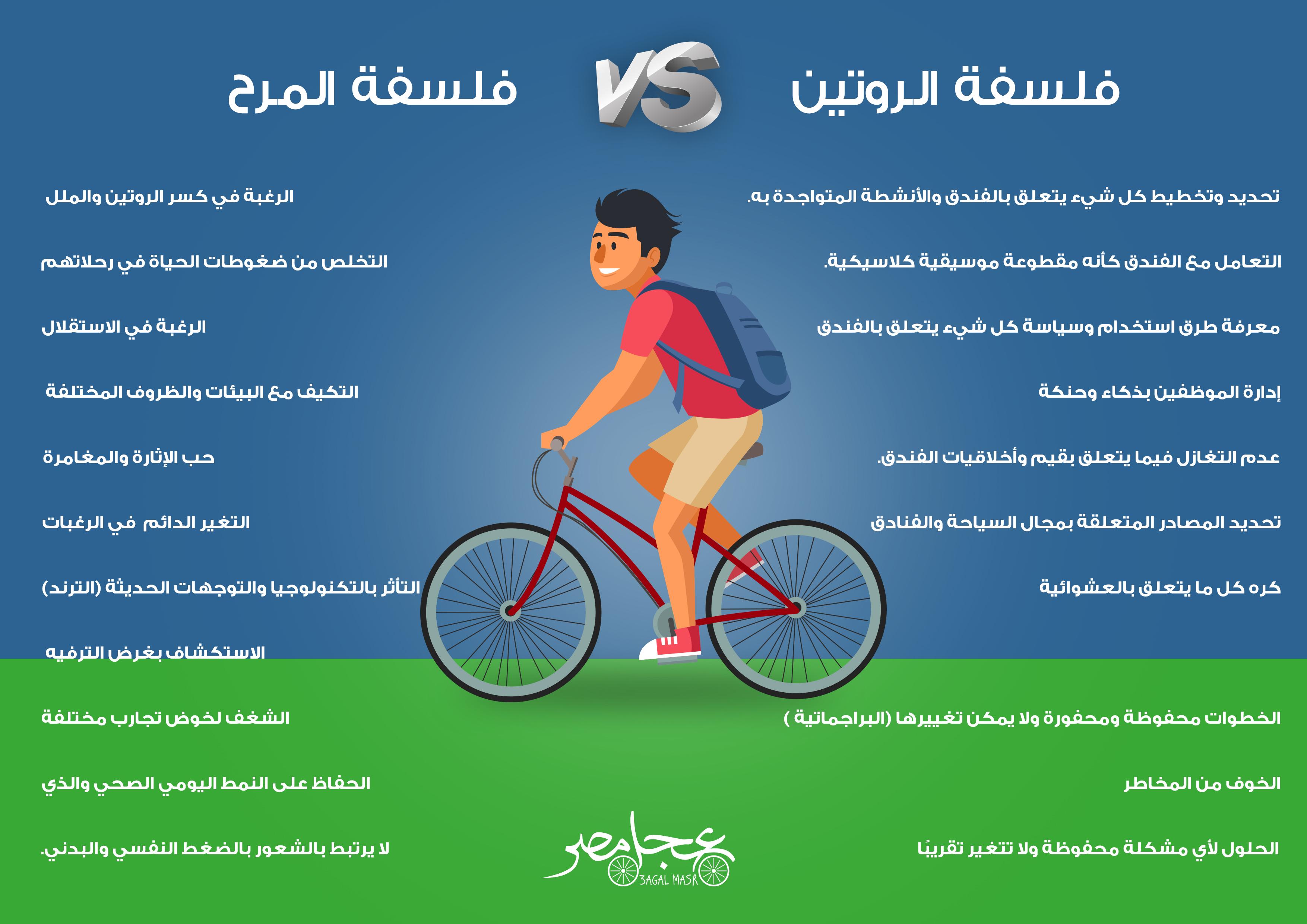 ما هي أهمية ركوب الدراجة الهوائية في الفنادق؟ (إنفوجرافيك)