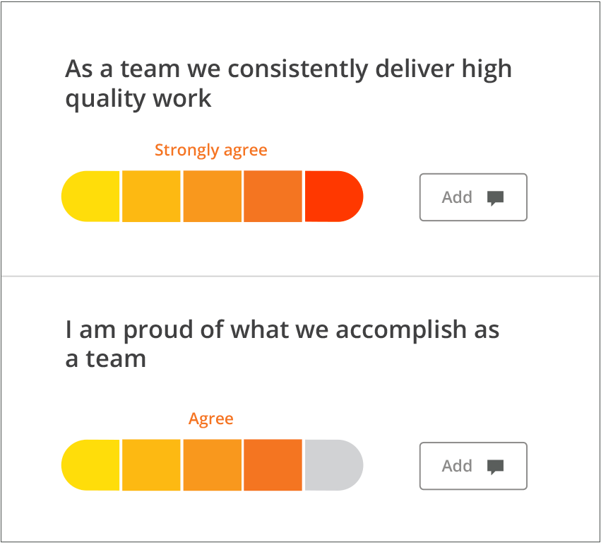 Team Effectiveness survey questions | Culture Amp