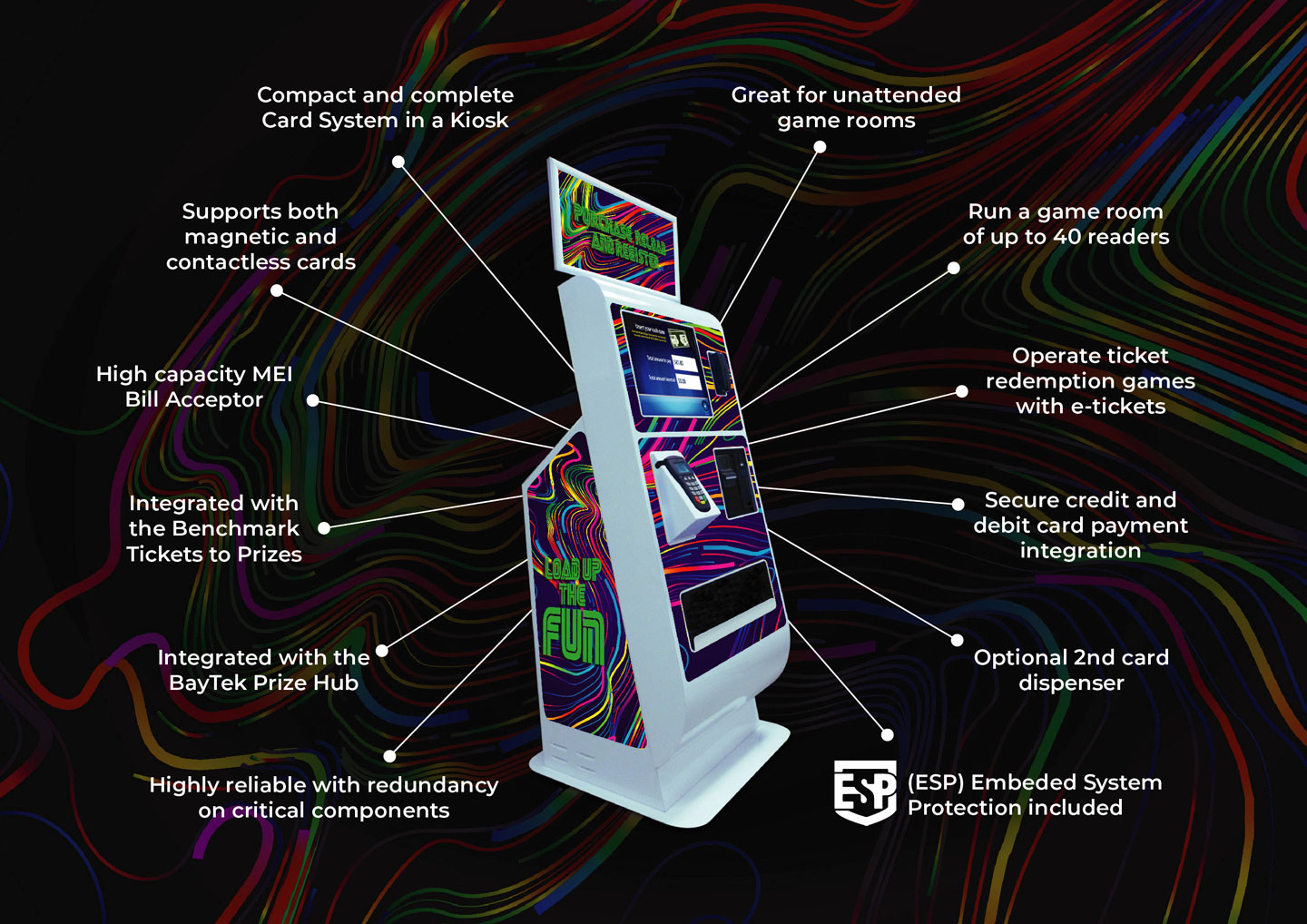 Increase sales with a Self Service Kiosk