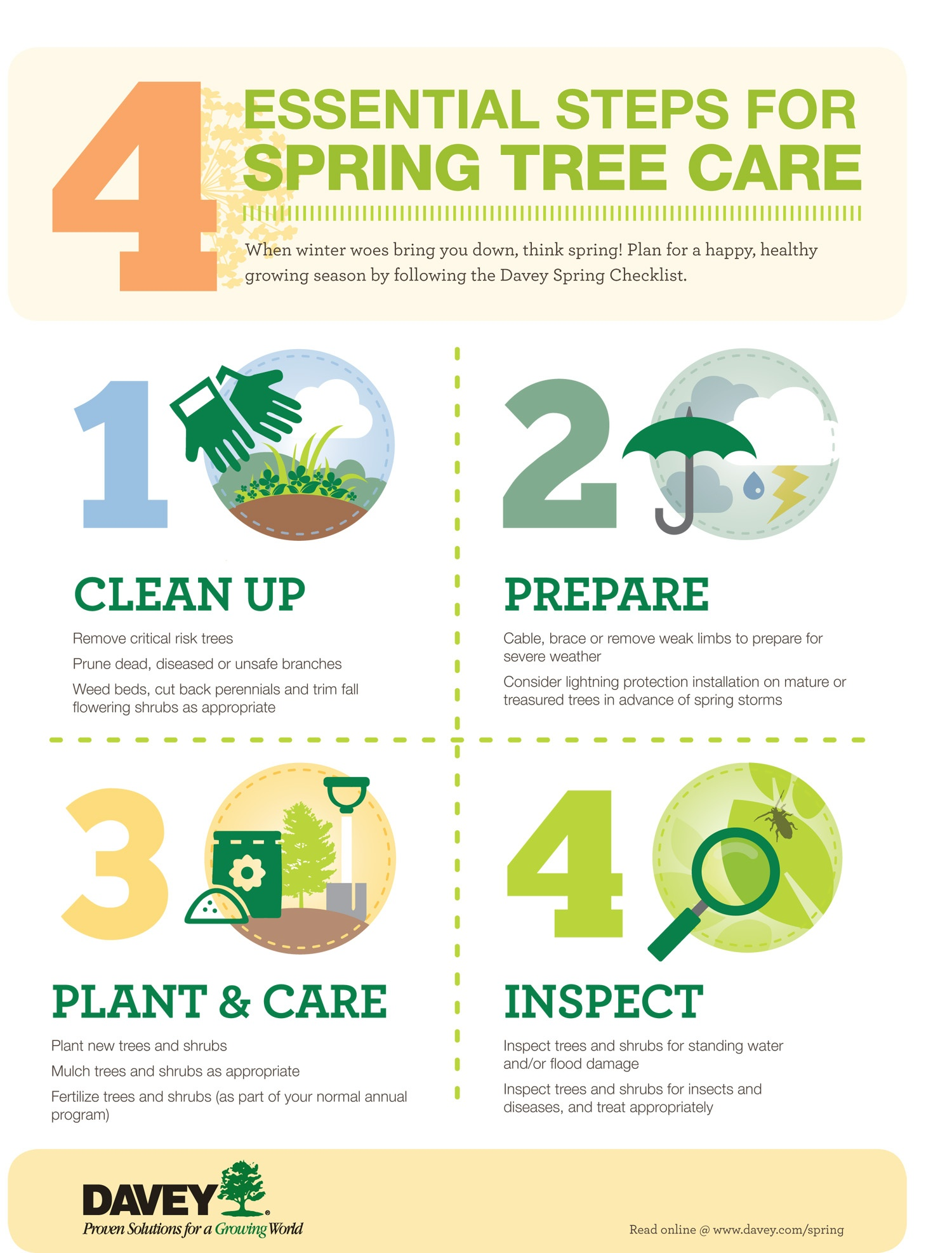 Lovely Spring Checklist. Clean Up! Nice Look