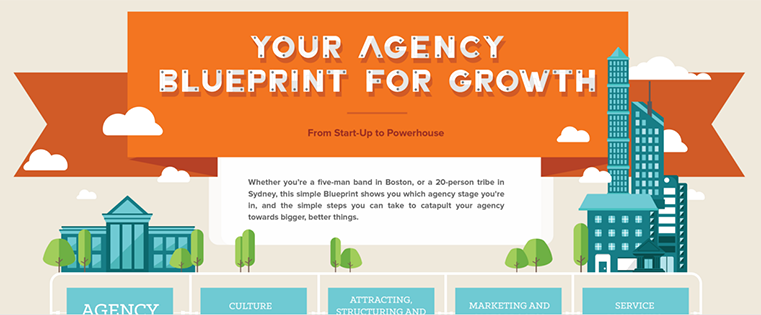 The blueprint to agency growth at every stage from start up to agency growth plang malvernweather Choice Image