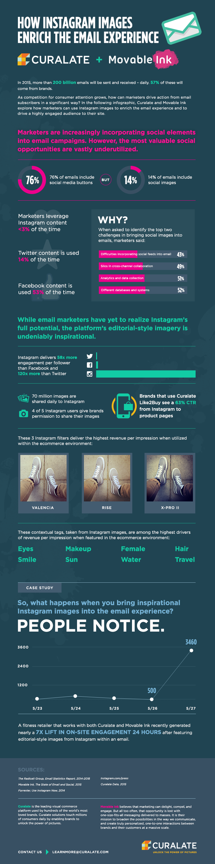 email-marketing-instagram-infographic.png