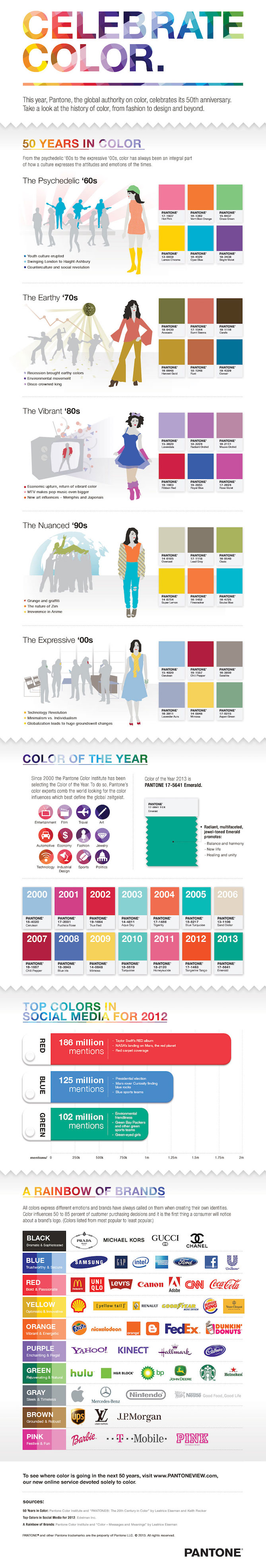 pantone-50-years-color.jpg