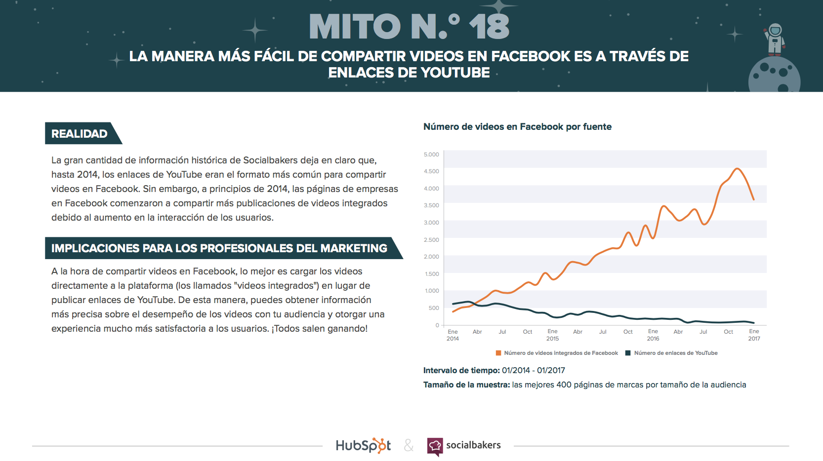 Mitos_marketing_Facebook_3.png