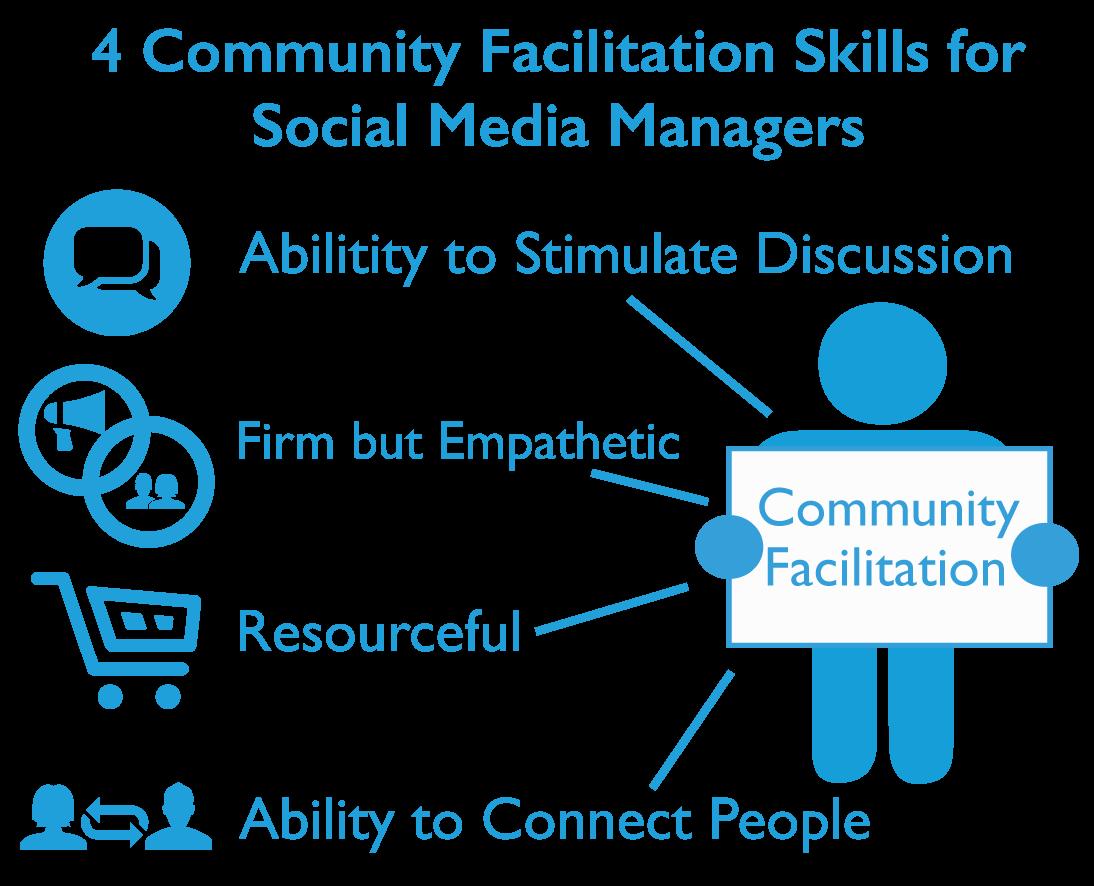 Community-Faciliator.png