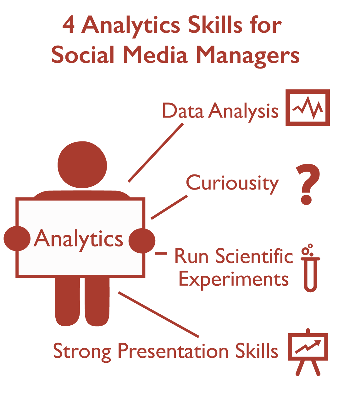 Marketing-Analyst.png