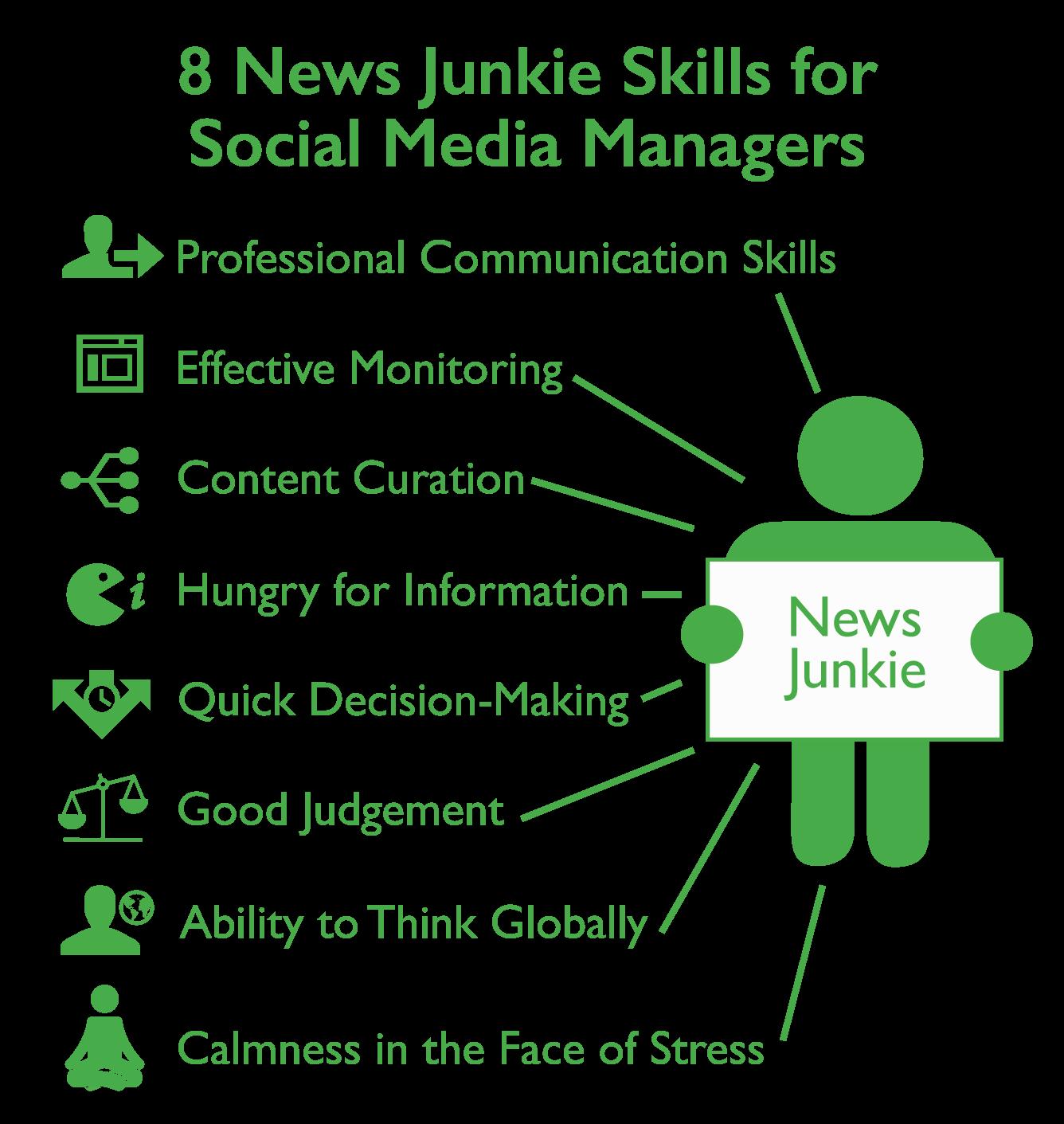 News-Junkie.png