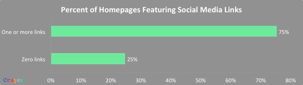 Social_Media_Data_1.jpg