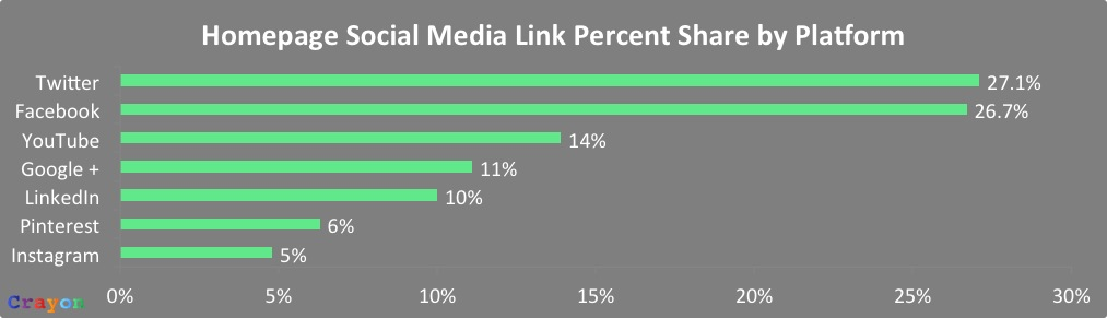Social_Media_Data_3.jpg