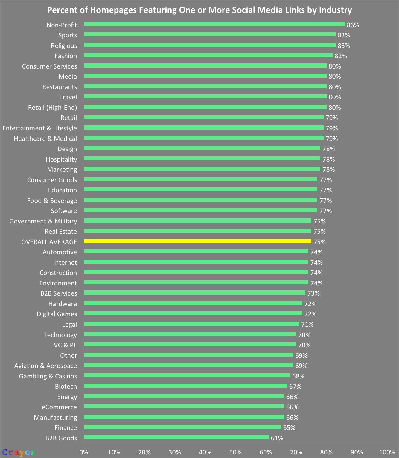 Social_Media_Data_4.jpg
