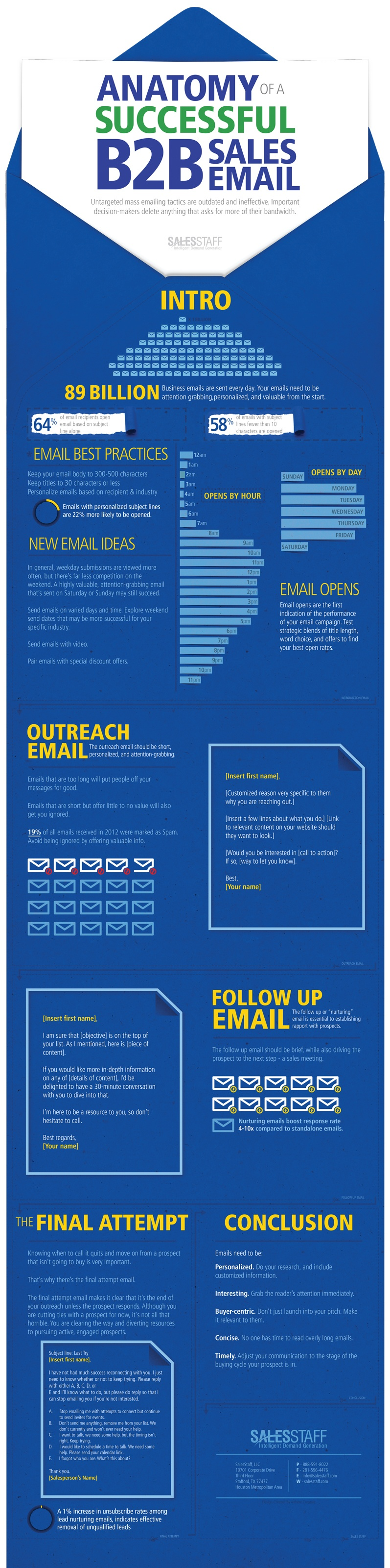 The-Anatomy-of-a-Successful-B2B-Sales-Email.jpg
