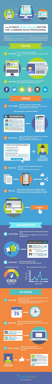 Ultimate-social-selling-routine.jpg