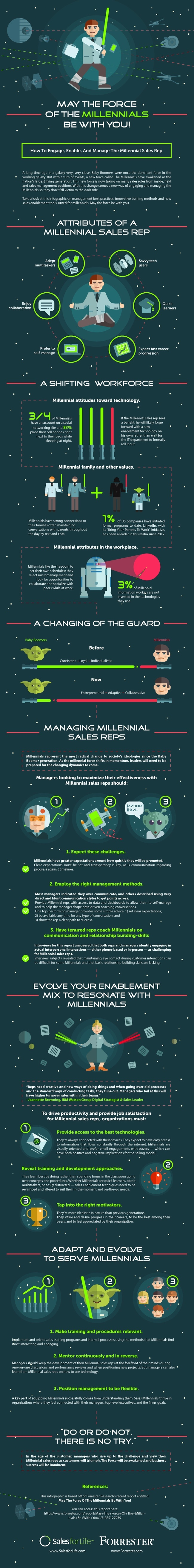 force-of-millennial-sales-infographic.jpg