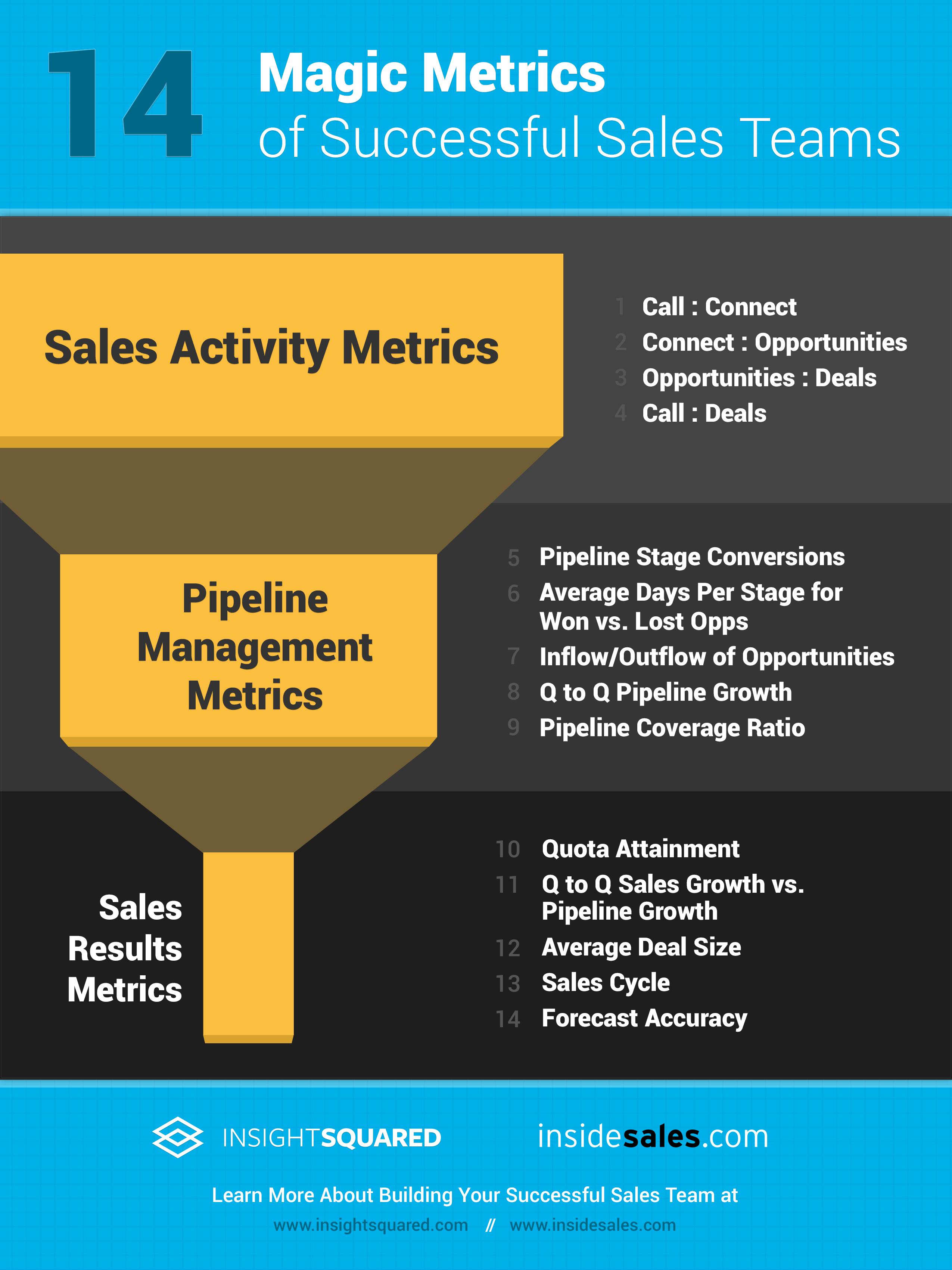 sales_infographic_v2.png