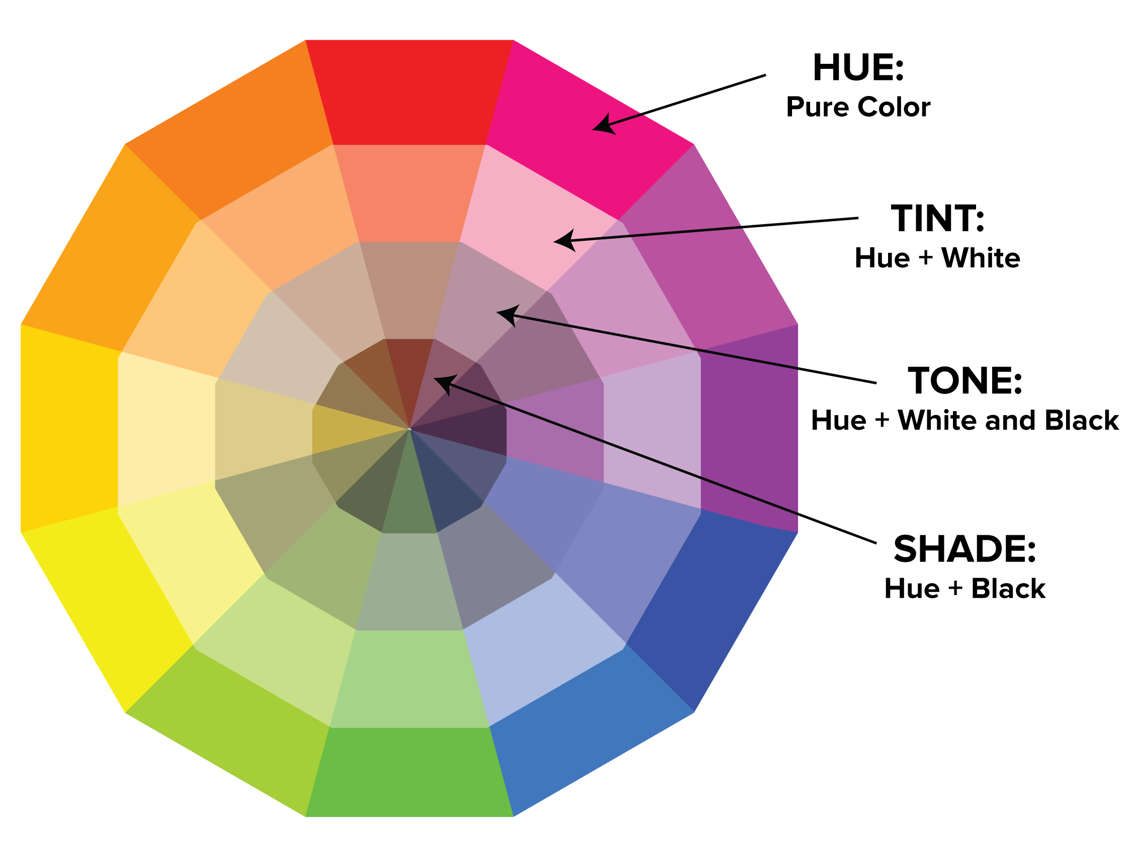 Color theory 101 how to choose the right colors for your for Tone color definition